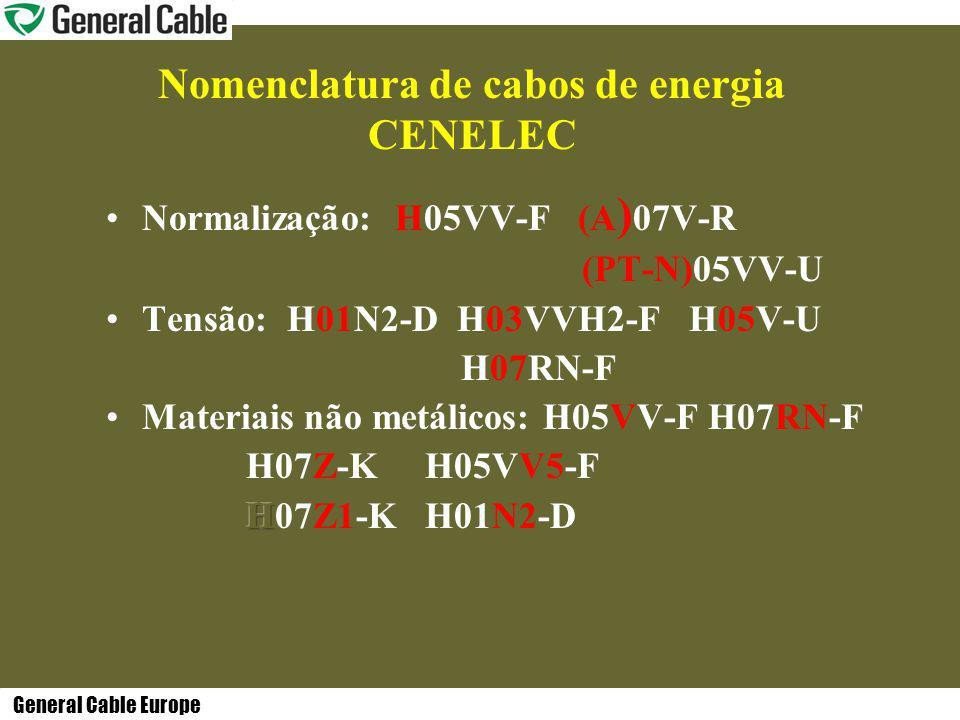 General Cable Europe Nomenclatura de cabos de energia CENELEC