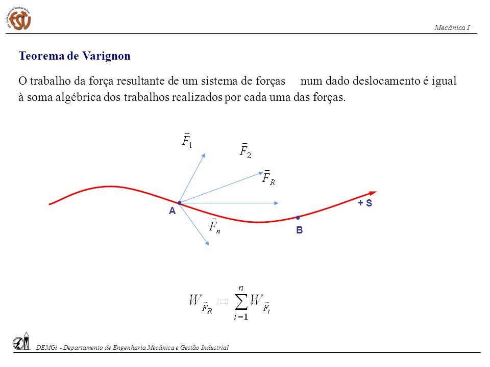 Teorema de Varignon O trabalho da força resultante de um sistema de forças num dado deslocamento é igual à soma algébrica dos trabalhos realizados por