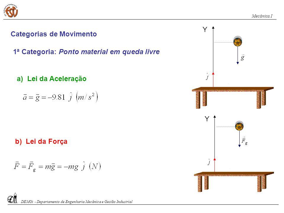 Outros exemplos das leis de Newton Exemplo 1: Certamente já teve a sensação de estar em repouso, mesmo com o carro em movimento? Porque será que tem e