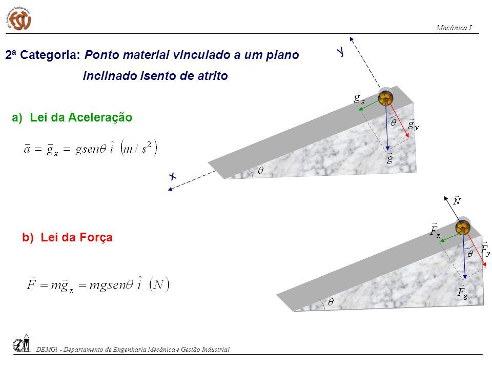 Y Categorias de Movimento 1ª Categoria: Ponto material em queda livre a) Lei da Aceleração b) Lei da Força Y DEMGi - Departamento de Engenharia Mecâni