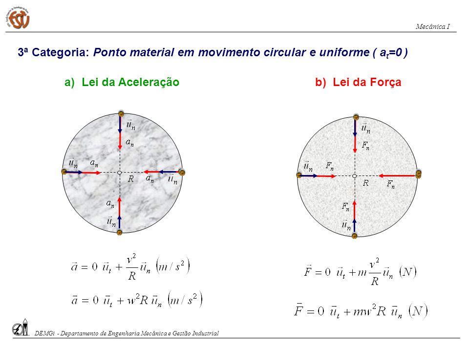 x y 2ª Categoria: Ponto material vinculado a um plano inclinado isento de atrito a) Lei da Aceleração b) Lei da Força DEMGi - Departamento de Engenhar