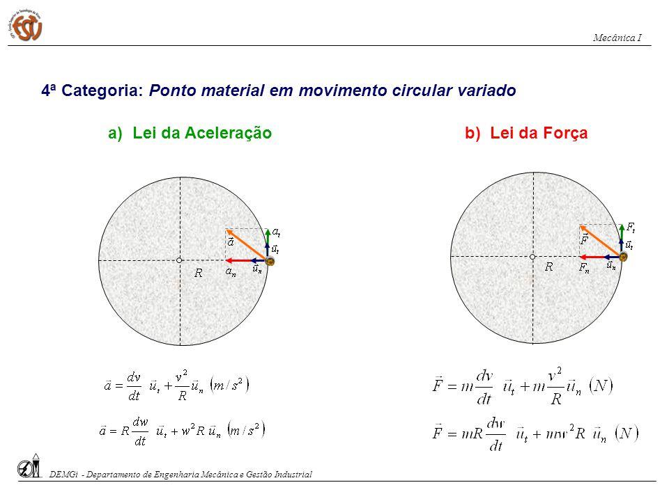 3ª Categoria: Ponto material em movimento circular e uniforme ( a t =0 ) a) Lei da Aceleração b) Lei da Força DEMGi - Departamento de Engenharia Mecân