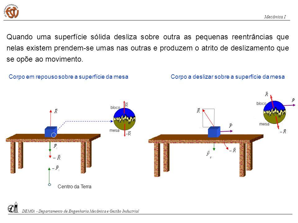 Blaise Pascal (1623 - 1662) O atrito estático impede o deslizamento; o atrito dinâmico contraria o deslizamento dos corpos em contacto. Atrito é a for