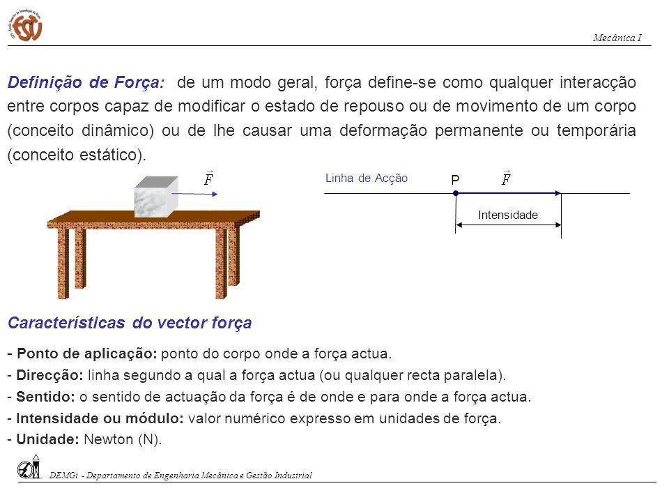 Capitulo 3 - Dinâmica do ponto material Mecânica I DEMGi - Departamento de Engenharia Mecânica e Gestão Industrial Mecânica I