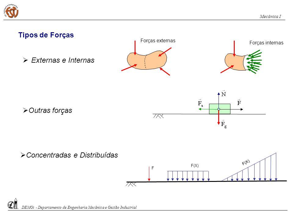 F Externas e Internas Outras forças Concentradas e Distribuídas Tipos de Forças F(X) Forças internas Forças externas DEMGi - Departamento de Engenharia Mecânica e Gestão Industrial Mecânica I