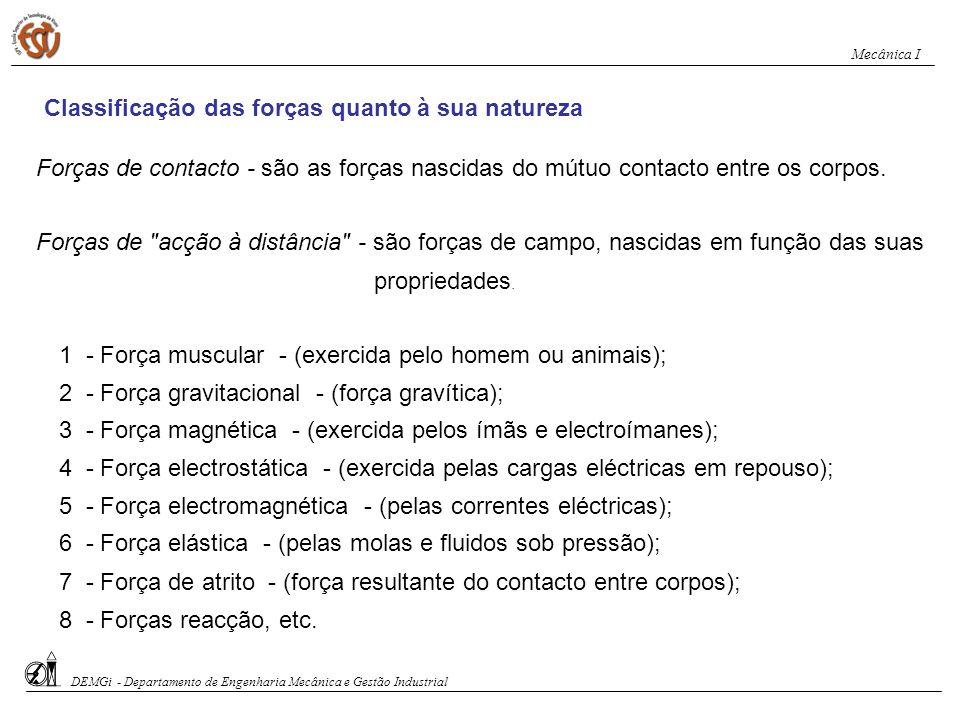 7 - Força de atrito - (força resultante do contacto entre corpos); 8 - Forças reacção, etc.