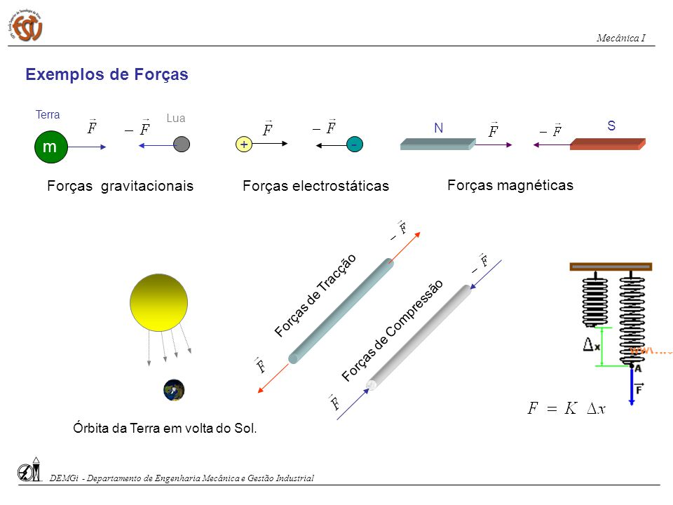 7 - Força de atrito - (força resultante do contacto entre corpos); 8 - Forças reacção, etc. Forças de contacto - são as forças nascidas do mútuo conta