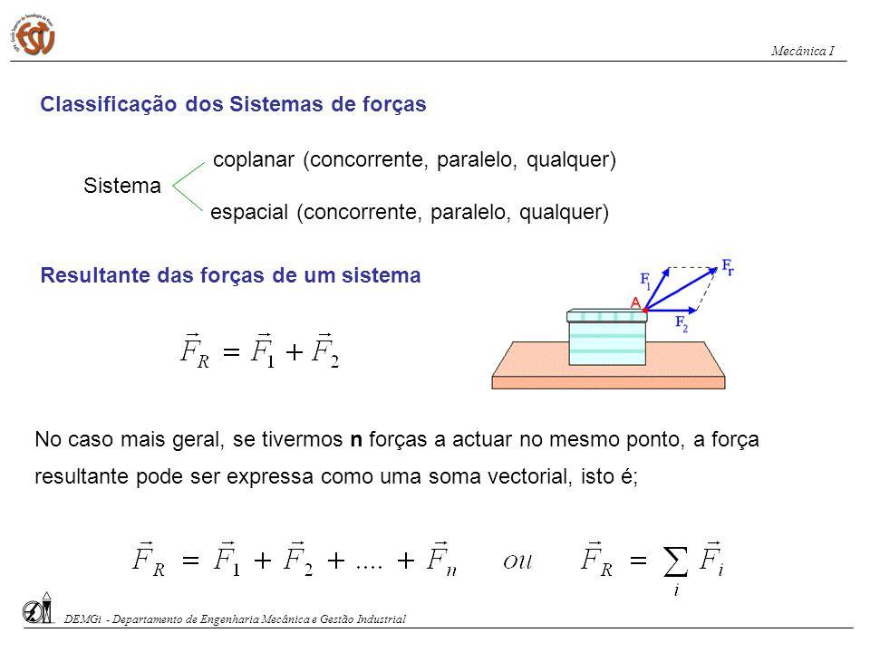 Resultante das forças de um sistema No caso mais geral, se tivermos n forças a actuar no mesmo ponto, a força resultante pode ser expressa como uma soma vectorial, isto é; Classificação dos Sistemas de forças coplanar (concorrente, paralelo, qualquer) Sistema espacial (concorrente, paralelo, qualquer) DEMGi - Departamento de Engenharia Mecânica e Gestão Industrial Mecânica I