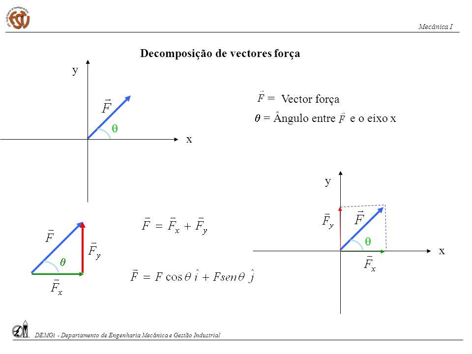 Decomposição de vectores força = Vector força = Ângulo entre e o eixo x x y x y DEMGi - Departamento de Engenharia Mecânica e Gestão Industrial Mecânica I