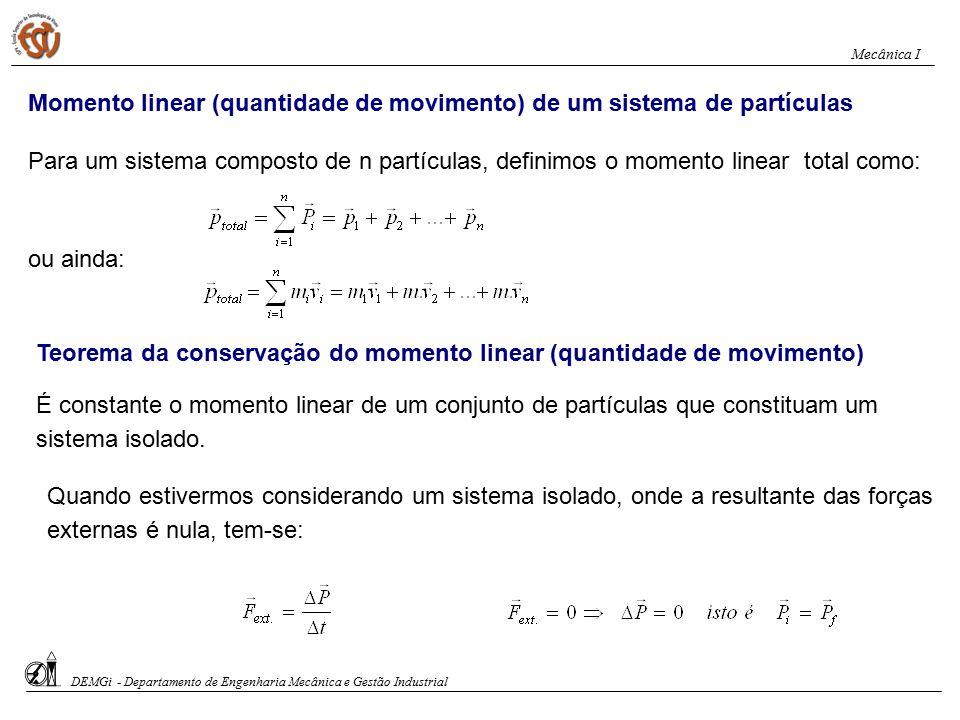 Considerando uma partícula isolada, que se move com momento linear. Se a partir de um certo tempo t i até um instante posterior t f, passa a actuar so