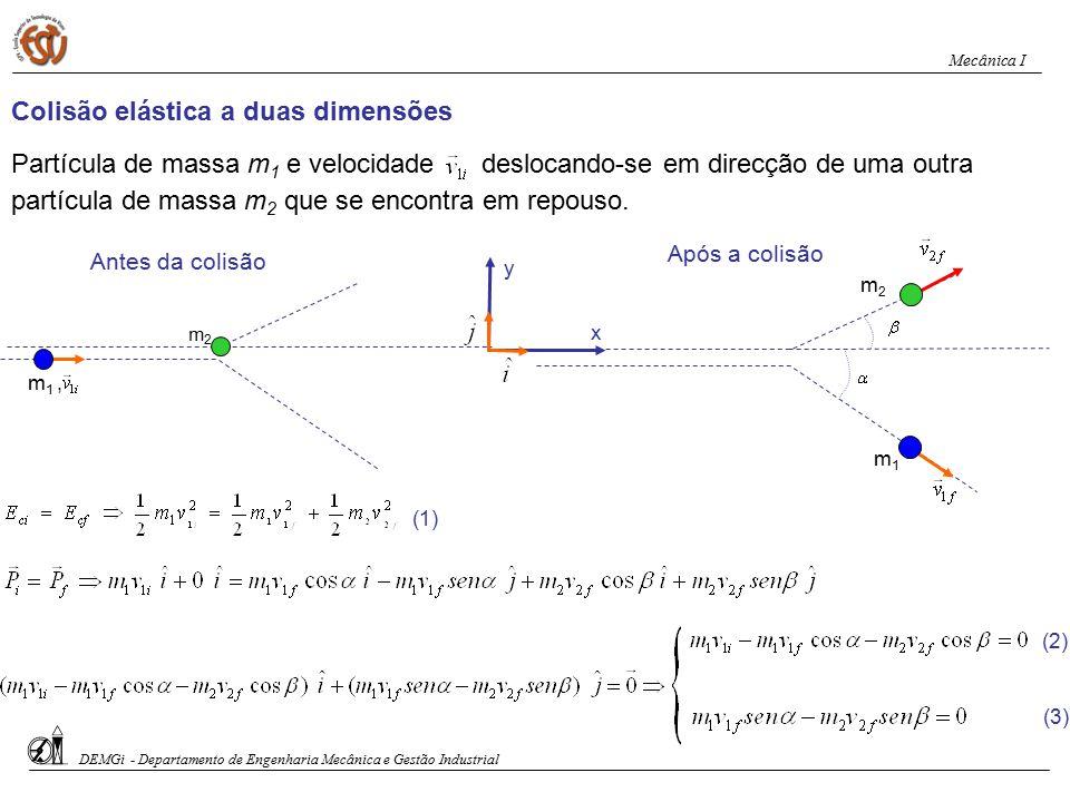 Colisão elástica a uma dimensão Antes da colisão tem-se que v 1i > v 2i, pois em caso contrário não existiria a colisão. Depois da colisão tem-se que