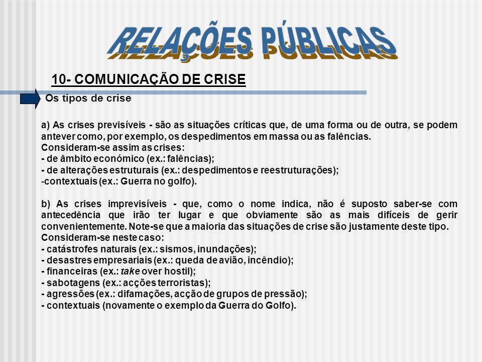 Os tipos de crise 10- COMUNICAÇÃO DE CRISE a) As crises previsíveis - são as situações críticas que, de uma forma ou de outra, se podem antever como,