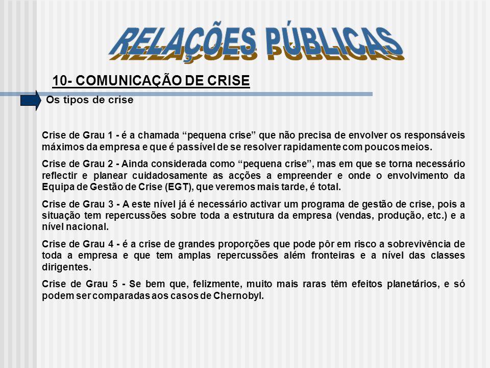 Os tipos de crise 10- COMUNICAÇÃO DE CRISE Crise de Grau 1 - é a chamada pequena crise que não precisa de envolver os responsáveis máximos da empresa