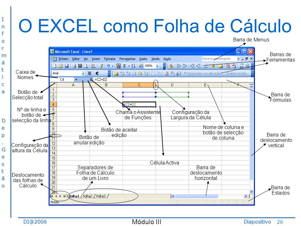 InformáticaDep.GestãoDI@2006Diapositivo Módulo III 26 O EXCEL como Folha de Cálculo Caixa de Nomes Botão de Selecção total Nº de linha e botão de sele