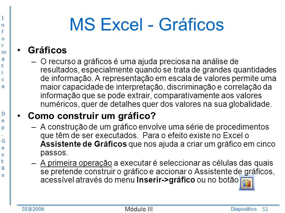 InformáticaDep.GestãoDI@2006Diapositivo Módulo III 52 MS Excel - Gráficos Gráficos –O recurso a gráficos é uma ajuda preciosa na análise de resultados