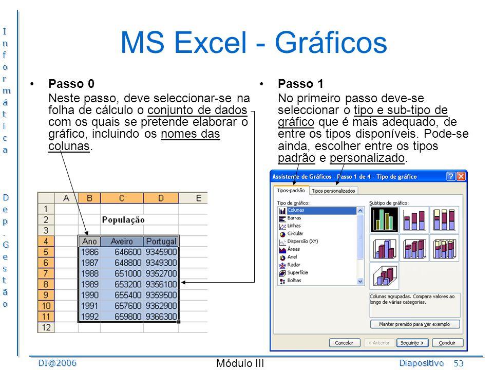 InformáticaDep.GestãoDI@2006Diapositivo Módulo III 53 MS Excel - Gráficos Passo 0 Neste passo, deve seleccionar-se na folha de cálculo o conjunto de d