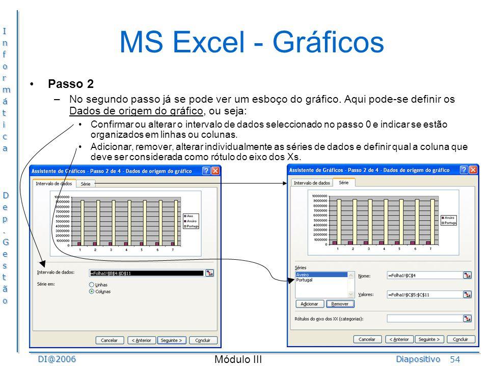 InformáticaDep.GestãoDI@2006Diapositivo Módulo III 54 MS Excel - Gráficos Passo 2 –No segundo passo já se pode ver um esboço do gráfico. Aqui pode-se