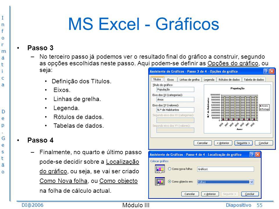 InformáticaDep.GestãoDI@2006Diapositivo Módulo III 55 MS Excel - Gráficos Passo 3 –No terceiro passo já podemos ver o resultado final do gráfico a con