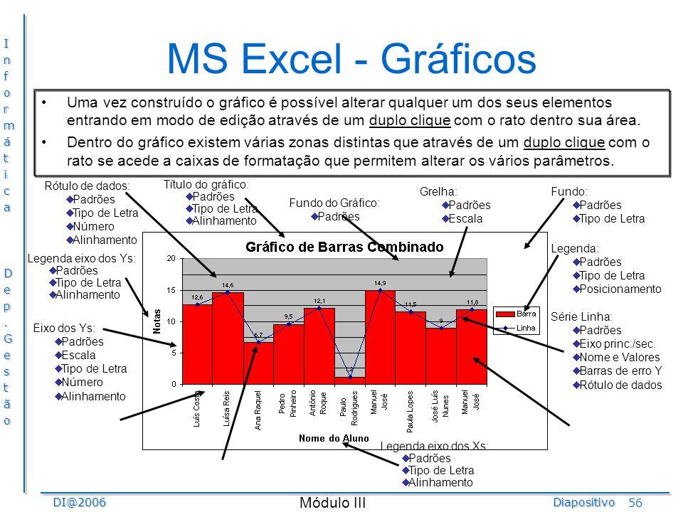 InformáticaDep.GestãoDI@2006Diapositivo Módulo III 56 MS Excel - Gráficos Uma vez construído o gráfico é possível alterar qualquer um dos seus element
