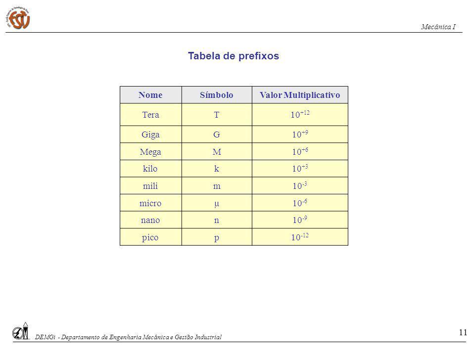 NomeSímboloValor Multiplicativo TeraT10 +12 GigaG10 +9 MegaM10 +6 kilok10 +3 milim10 -3 microµ10 -6 nanon10 -9 picop10 -12 Tabela de prefixos 11 DEMGi
