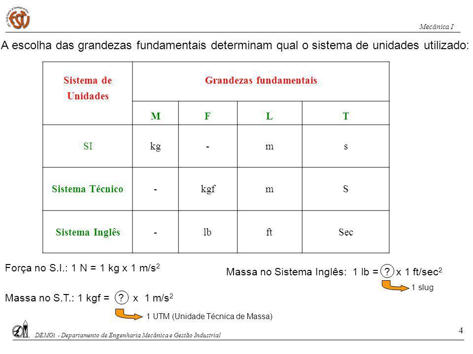 A escolha das grandezas fundamentais determinam qual o sistema de unidades utilizado: Sistema de Unidades Grandezas fundamentais MFLT SIkg-ms Sistema