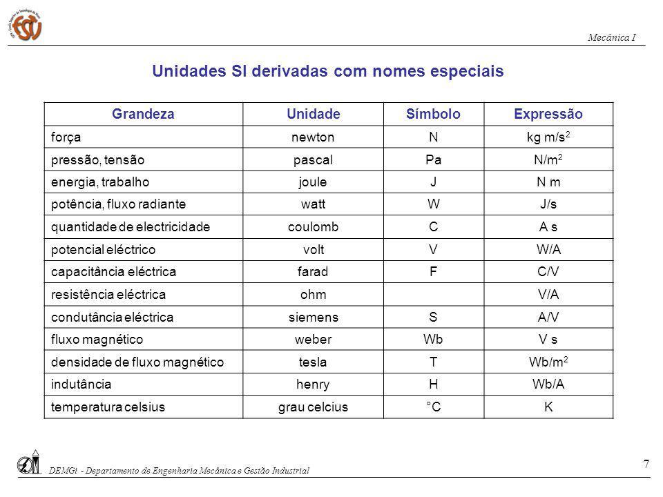 Unidades SI derivadas com nomes especiais GrandezaUnidadeSímboloExpressão forçanewtonNkg m/s 2 pressão, tensãopascalPaN/m 2 energia, trabalhojouleJN m