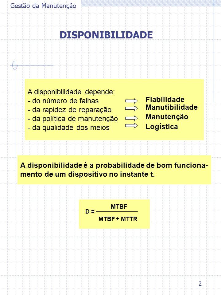 2 Gestão da Manutenção DISPONIBILIDADE A disponibilidade é a probabilidade de bom funciona- mento de um dispositivo no instante t. A disponibilidade d