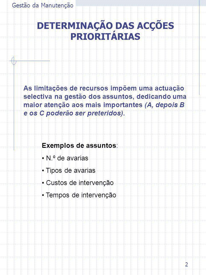 2 Gestão da Manutenção DETERMINAÇÃO DAS ACÇÕES PRIORITÁRIAS Exemplos de assuntos: N.º de avarias Tipos de avarias Custos de intervenção Tempos de intervenção As limitações de recursos impõem uma actuação selectiva na gestão dos assuntos, dedicando uma maior atenção aos mais importantes (A, depois B e os C poderão ser preteridos).