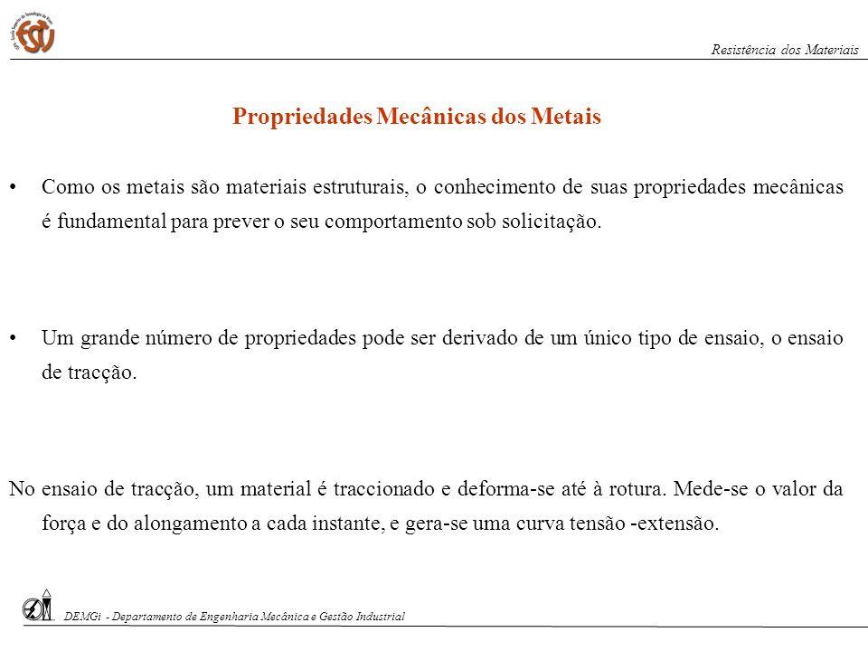 S. Paciornik – DCMM PUC-Rio Propriedades Mecânicas dos Metais Como os metais são materiais estruturais, o conhecimento de suas propriedades mecânicas
