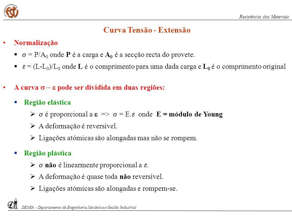 S. Paciornik – DCMM PUC-Rio Curva Tensão - Extensão Normalização = P/A 0 onde P é a carga e A 0 é a secção recta do provete. = (L-L 0 )/L 0 onde L é o