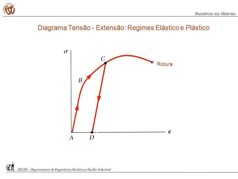 DEMGi - Departamento de Engenharia Mecânica e Gestão Industrial Resistência dos Materiais Diagrama Tensão - Extensão: Regimes Elástico e Plástico Rotu