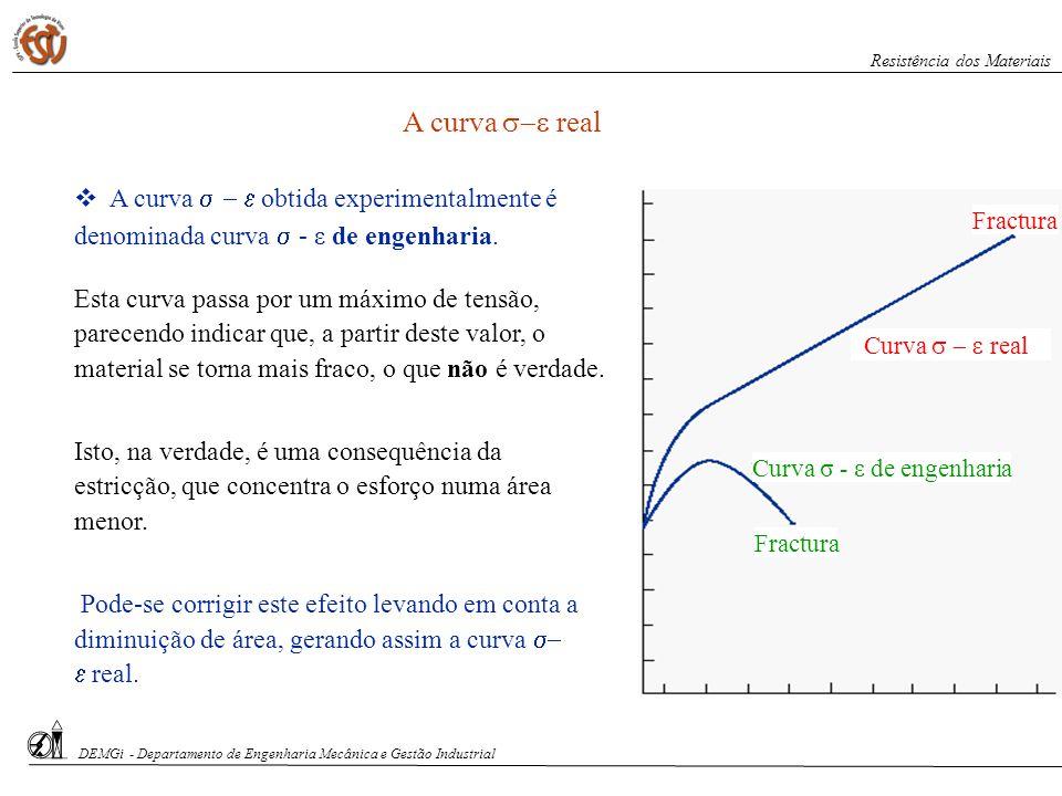 S. Paciornik – DCMM PUC-Rio A curva real A curva obtida experimentalmente é denominada curva - ε de engenharia. Esta curva passa por um máximo de tens