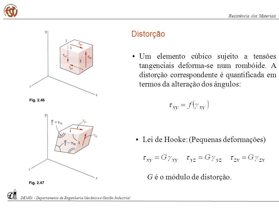 DEMGi - Departamento de Engenharia Mecânica e Gestão Industrial Resistência dos Materiais Um elemento cúbico sujeito a tensões tangenciais deforma-se