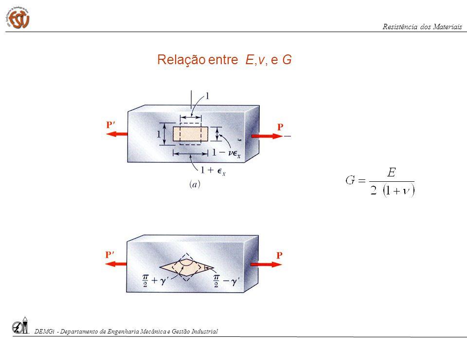 DEMGi - Departamento de Engenharia Mecânica e Gestão Industrial Resistência dos Materiais Relação entre E,ν, e G