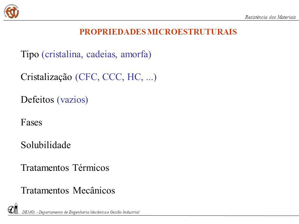Tipo (cristalina, cadeias, amorfa) Cristalização (CFC, CCC, HC,...) Defeitos (vazios) Fases Solubilidade Tratamentos Térmicos Tratamentos Mecânicos PR