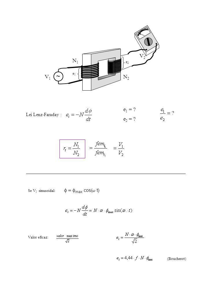 Trf IDEAL : N1N1 N2N2 I1I1 I2I2 V1V1 V2V2 P 1 = P 2 Q 1 = Q 2 S 1 = S 2 = 100% P joule = 0 = fuga = 0 P histerese = 0 P eddy = 0 P = V I cos P 1 =...