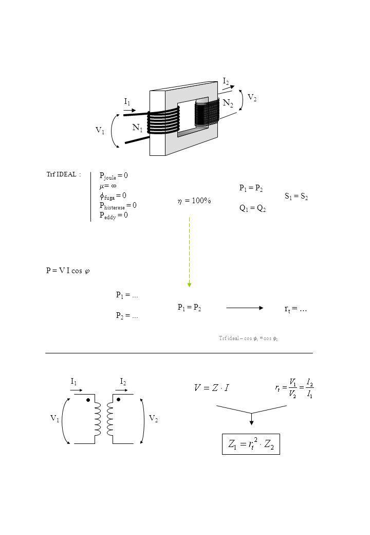 A B C a b c A B C a b c VAVA VCVC VBVB VaVa VbVb VcVc VAVA VCVC VBVB VaVa VbVb VcVc Y y 0 Y y 6 Tensão mais elevada Tensão menos elevada 1 hora = 30º 12 6 39 12 kV 400 V Desfazamento da tensão Primária com Secundária Paralelo: apenas se indíce horário igual Indíce horário não igual Tensões / Índice horário / Curto circuito
