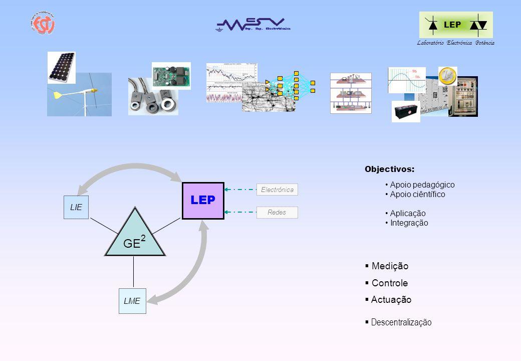 LEP Laboratório Electrónica Potência LEP LIE LME GE 2 Electrónica Redes Medição Controle Actuação Descentralização Apoio pedagógico Apoio ciêntífico Aplicação Integração Objectivos: