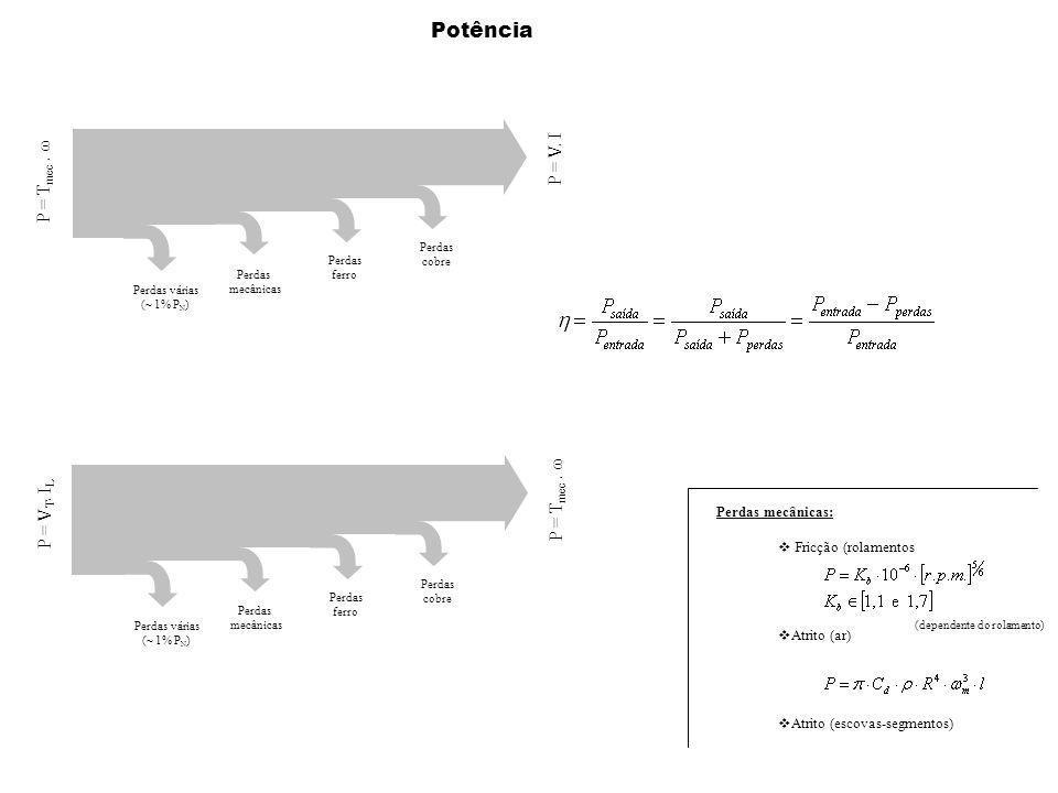 Perdas várias (~ 1% P N ) Perdas mecânicas Perdas ferro Perdas cobre P = T mec. P = V. I Perdas várias (~ 1% P N ) Perdas mecânicas Perdas ferro Perda