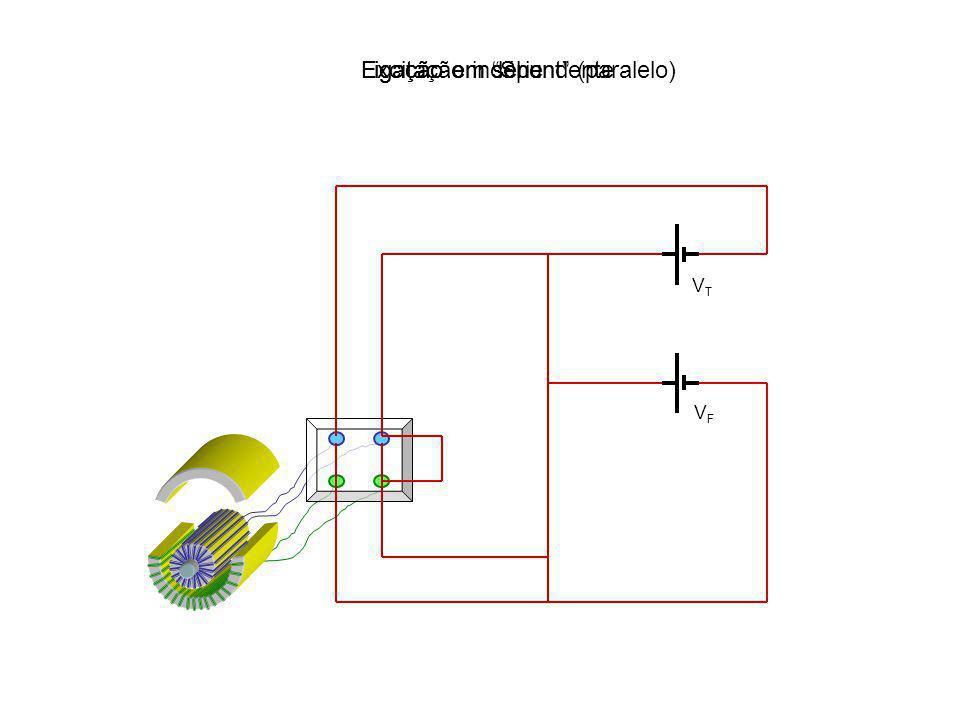 VTVT VFVF Excitação independenteLigação em Shunt (paralelo)Ligação em série
