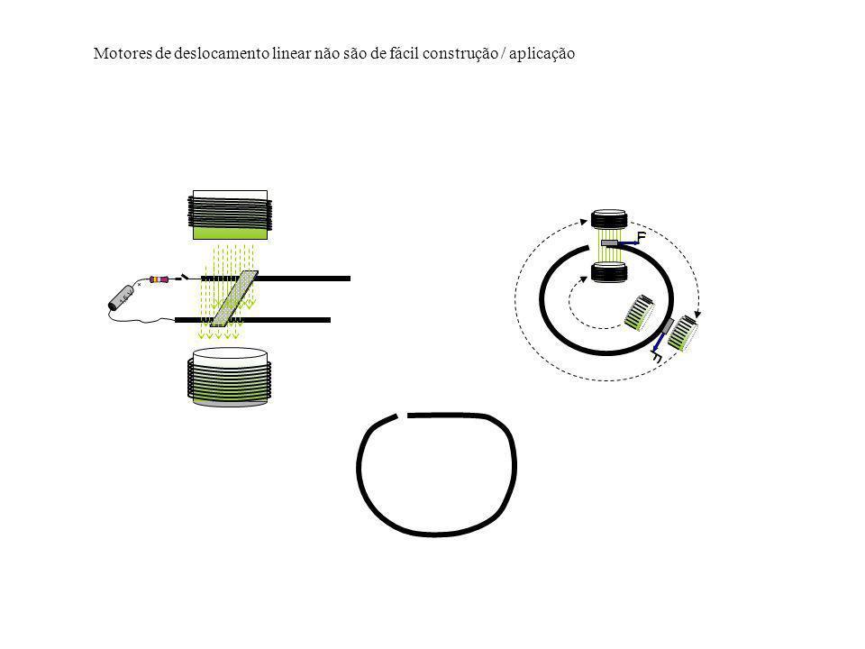 1,5 V + Motores de deslocamento linear não são de fácil construção / aplicação F F