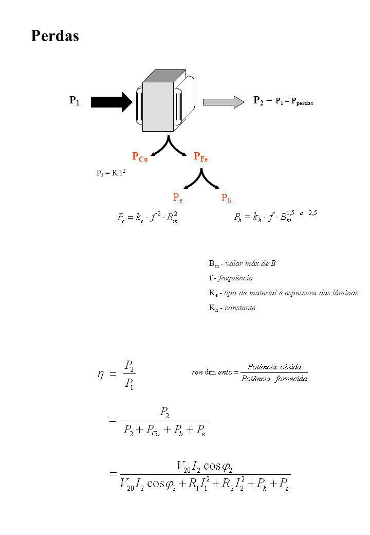 B m - valor máx de B f - frequência K e - tipo de material e espessura das lâminas K h - constante Perdas P Fe P Cu PhPh PePe P1P1 P 2 = P 1 – P perdas P J = R.I 2