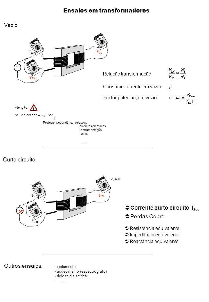 V 20 V 1N ~ I 1N Vazio Relação transformação I 2N V 2 0 Curto circuito Corrente curto circuito I 2cc Atenção: se Trf elevador V 2 Proteger secundário: pessoas circuitos eléctricos instrumentação terras...