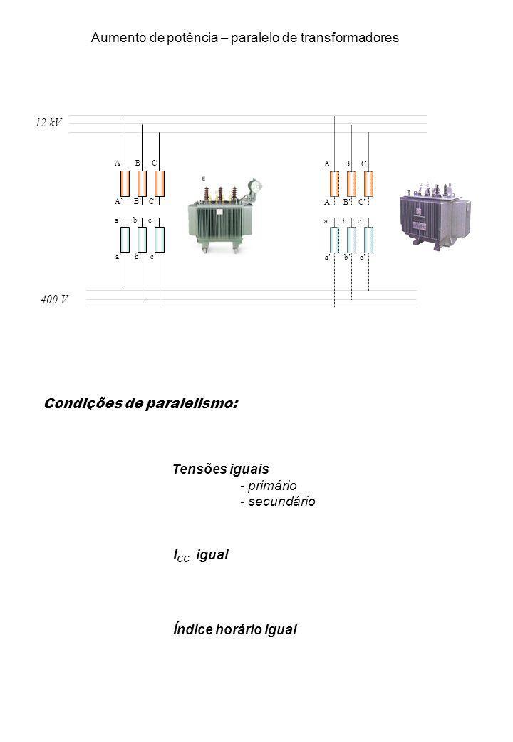 A B C a b c 12 kV 400 V A B C a b c Tensões iguais - primário - secundário I CC igual Índice horário igual Condições de paralelismo: Aumento de potência – paralelo de transformadores