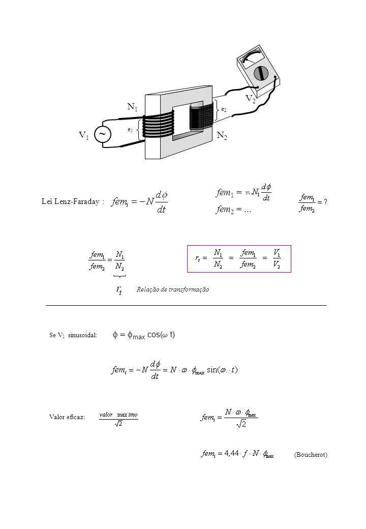 e2e2 e1e1 ~ V1V1 V2V2 N1N1 N2N2 Lei Lenz-Faraday : fem 1 = fem 2 =...