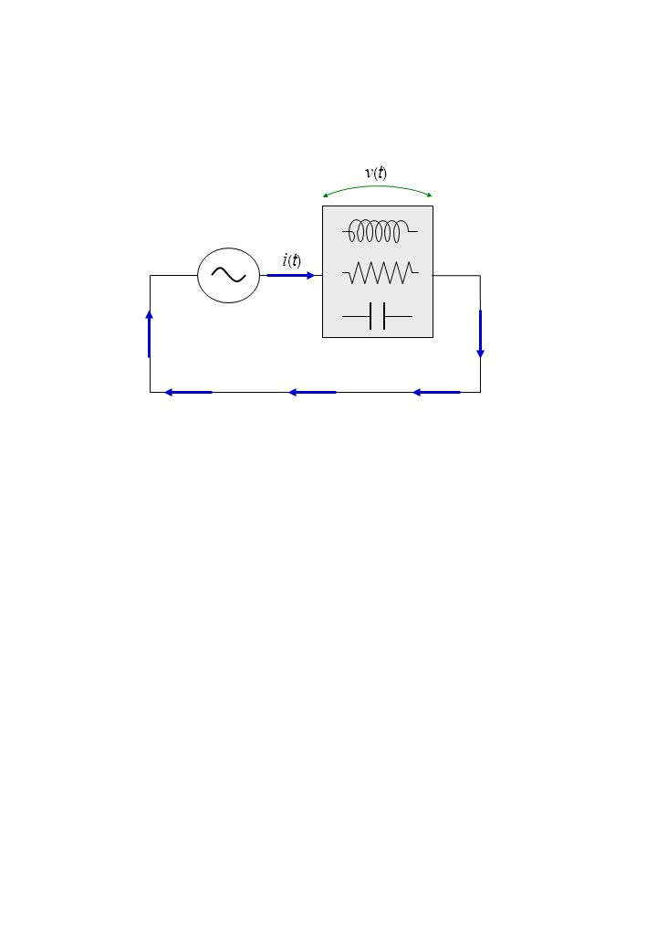 Lei de Ohm (generalizada) Tempo 0 V I 0 V I 0 V I v i v i v i