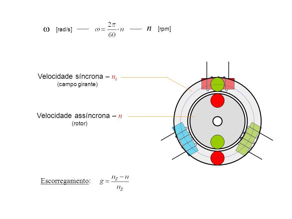 Velocidade síncrona – n s (campo girante) Velocidade assíncrona – n (rotor) Escorregamento: [rad/s] n [rpm]