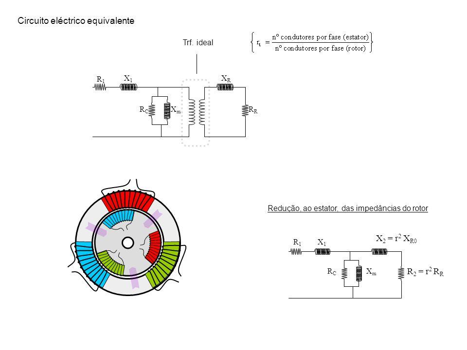 Circuito eléctrico equivalente Trf. ideal XmXm R1R1 RCRC X1X1 XRXRR R 2 = r 2 R R X 2 = r 2 X R0 R1R1 X1X1 RCRC XmXm Redução, ao estator, das impedânc