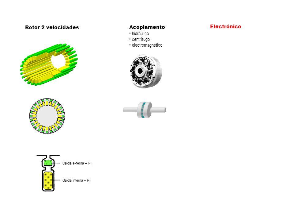 Rotor 2 velocidades Gaiola externa – R 1 Gaiola interna – R 2 Acoplamento hidráulico centrífugo electromagnético Electrónico