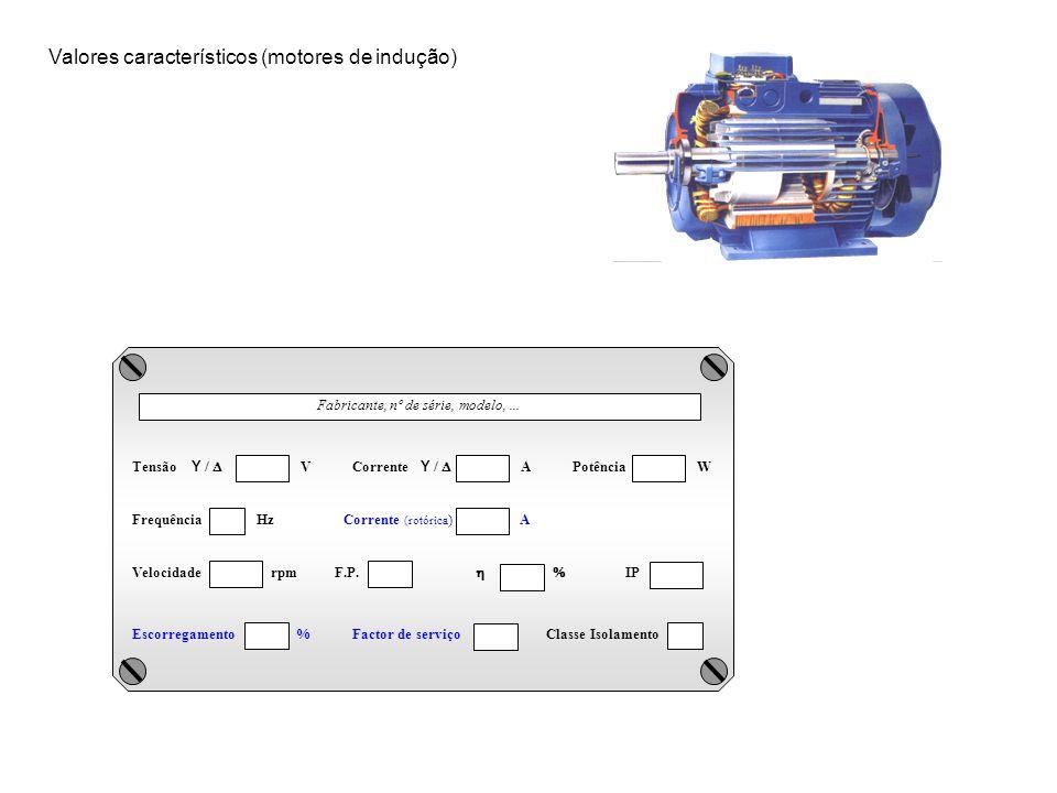 Valores característicos (motores de indução) Tensão Y / VCorrente Y / A Corrente (rotórica ) A Potência W Frequência Hz Velocidade rpmF.P. IP Escorreg